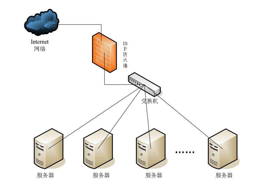 网站建设服务_自贸区建设服务保障_运维服务管理体系建设