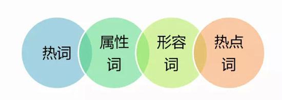去爱站关键词挖掘【seo培训】的优化难度值得参考吗?