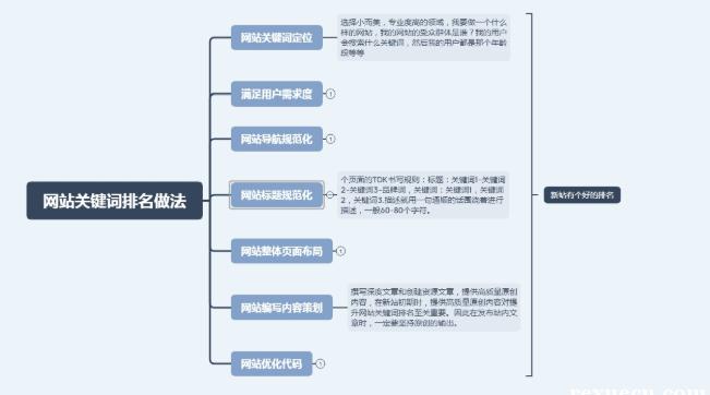 郑州网站优化公司_网站优化公司_网站优化推广公司