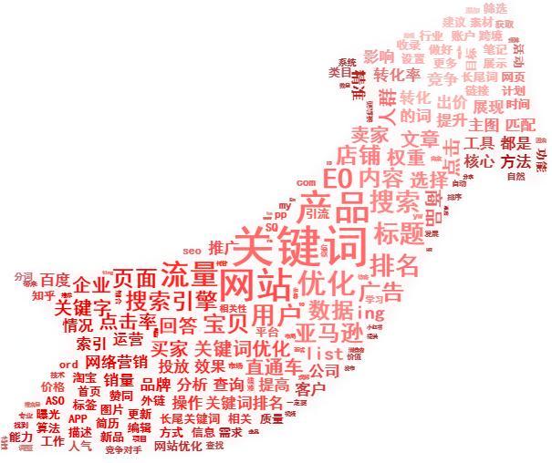 武汉网站优化:关键字通过累加运用关键词密度增强排名