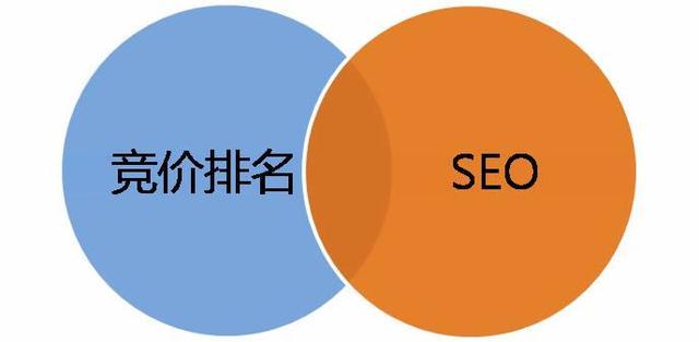 什么是网站优化_福州网站优化_成都网站优化
