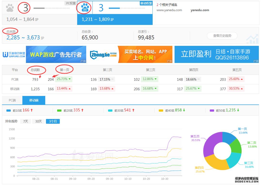 网站seo优化需要做内容(全网营销推广公司首选太友帮)_seo资讯_天府字画网